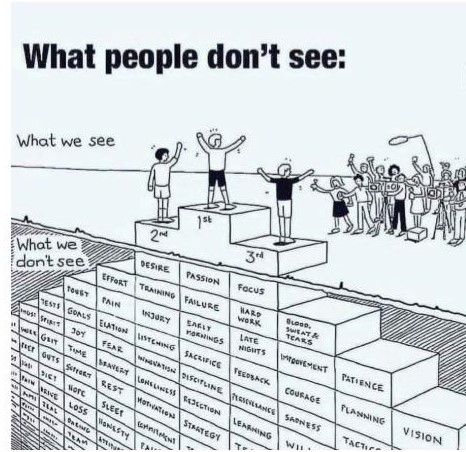 Wat je niet ziet, zie je niet
